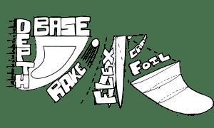 Fin Mechanics, Dynamics & Characteristics